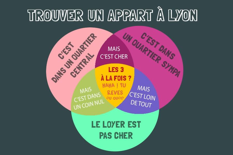 APPART-LYON-AXIOME